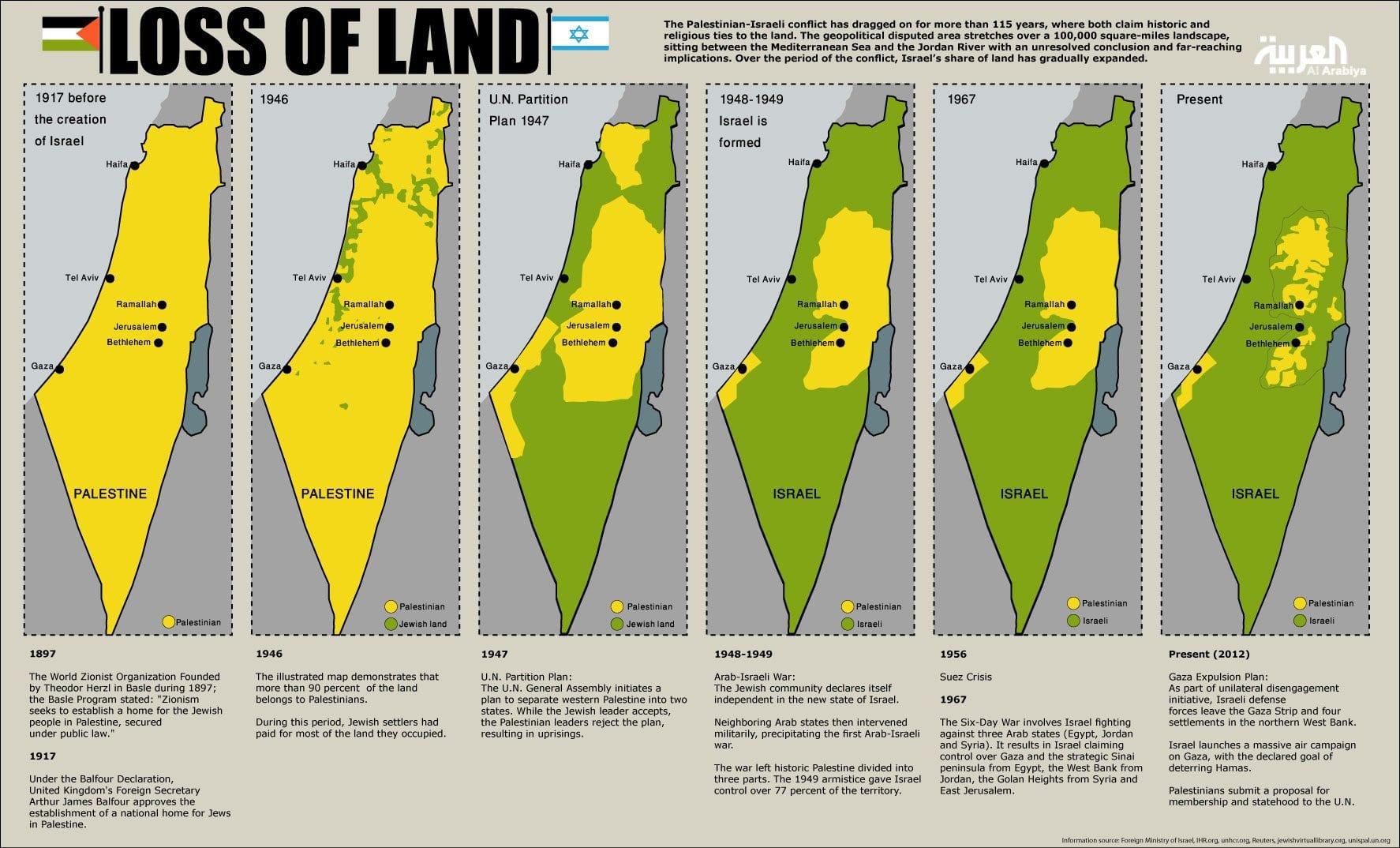 De la Palestine aux territoires occupés. (source/Les Crises)